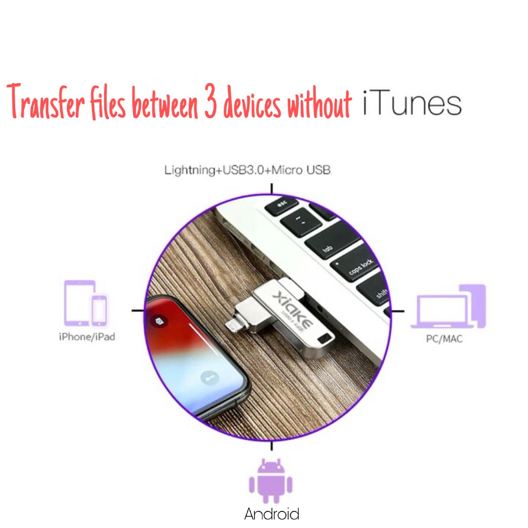 increase your iPhone/iPad storage space!