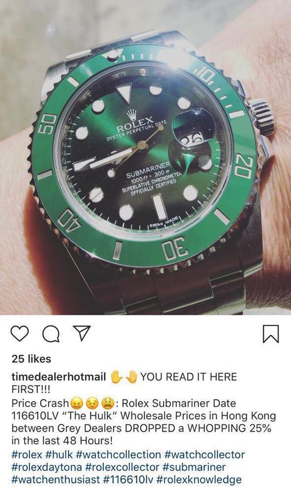 Rolex premium price are peak ?